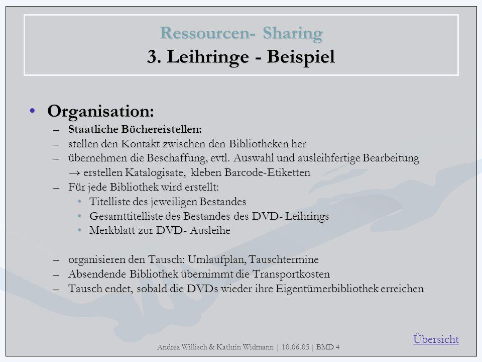 Andrea Willisch & Kathrin Widmann | 10.06.05 | BMD 4 Ressourcen- Sharing 3. Leihringe - Beispiel Organisation:Organisation: –Staatliche Büchereistelle