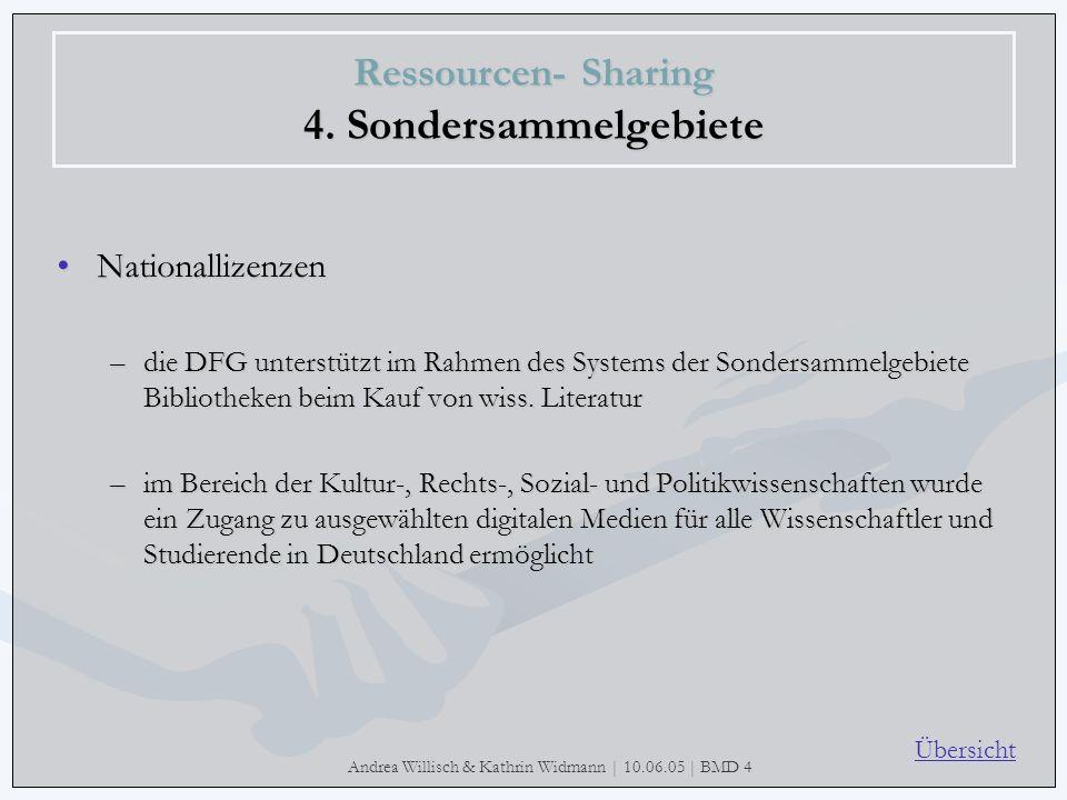 Andrea Willisch & Kathrin Widmann | 10.06.05 | BMD 4 Ressourcen- Sharing 4. Sondersammelgebiete Nationallizenzen –die DFG unterstützt im Rahmen des Sy