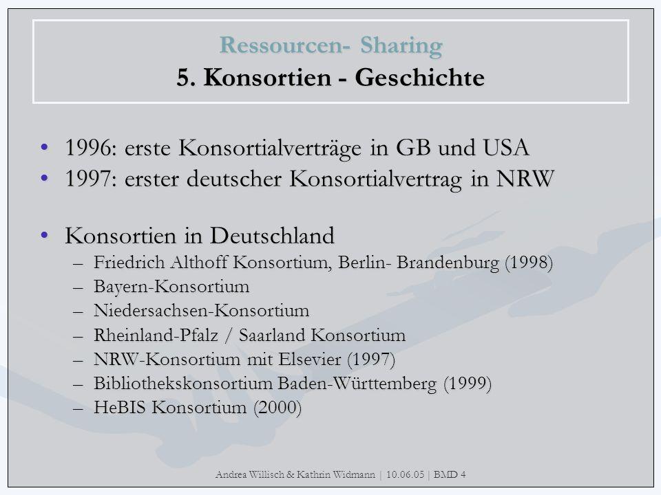 Andrea Willisch & Kathrin Widmann | 10.06.05 | BMD 4 Ressourcen- Sharing 5. Konsortien - Geschichte 1996: erste Konsortialverträge in GB und USA1996: