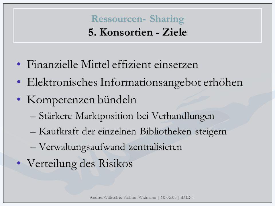 Andrea Willisch & Kathrin Widmann | 10.06.05 | BMD 4 Ressourcen- Sharing 5. Konsortien - Ziele Finanzielle Mittel effizient einsetzenFinanzielle Mitte