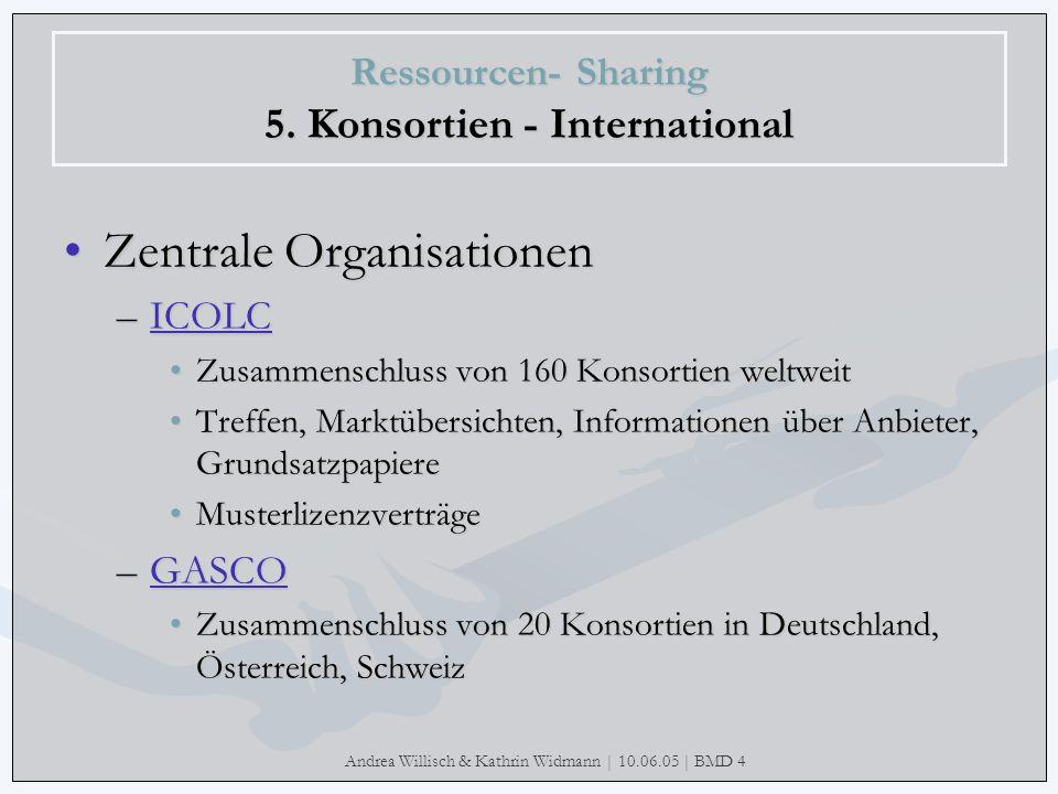 Andrea Willisch & Kathrin Widmann | 10.06.05 | BMD 4 Ressourcen- Sharing 5. Konsortien - International Zentrale OrganisationenZentrale Organisationen