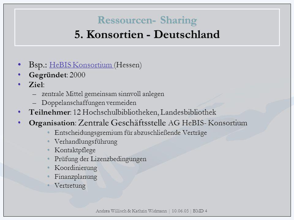 Andrea Willisch & Kathrin Widmann | 10.06.05 | BMD 4 Ressourcen- Sharing 5. Konsortien - Deutschland Bsp.: HeBIS Konsortium (Hessen)Bsp.: HeBIS Konsor