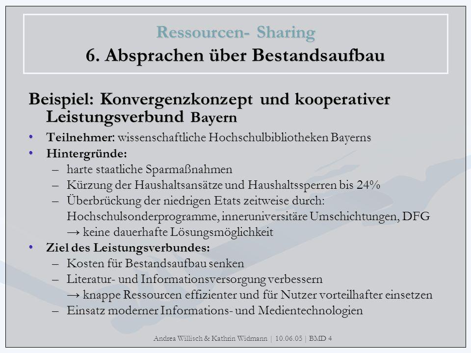 Andrea Willisch & Kathrin Widmann | 10.06.05 | BMD 4 Ressourcen- Sharing 6. Absprachen über Bestandsaufbau Beispiel: Konvergenzkonzept und kooperative