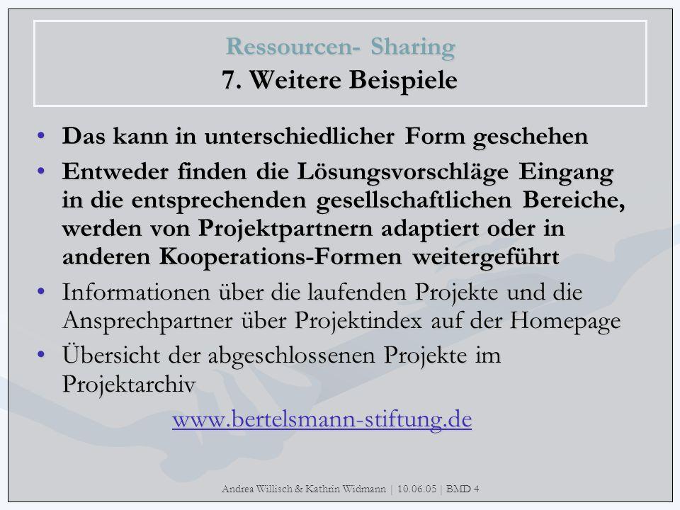 Andrea Willisch & Kathrin Widmann | 10.06.05 | BMD 4 Ressourcen- Sharing 7. Weitere Beispiele Das kann in unterschiedlicher Form geschehen Entweder fi
