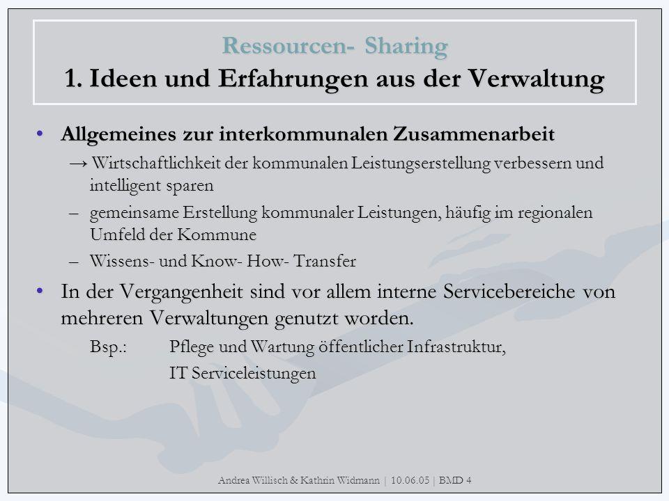 Andrea Willisch & Kathrin Widmann | 10.06.05 | BMD 4 Ressourcen- Sharing 1. Ideen und Erfahrungen aus der Verwaltung Allgemeines zur interkommunalen Z