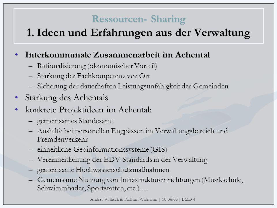 Andrea Willisch & Kathrin Widmann | 10.06.05 | BMD 4 Ressourcen- Sharing 1. Ideen und Erfahrungen aus der Verwaltung Interkommunale Zusammenarbeit im