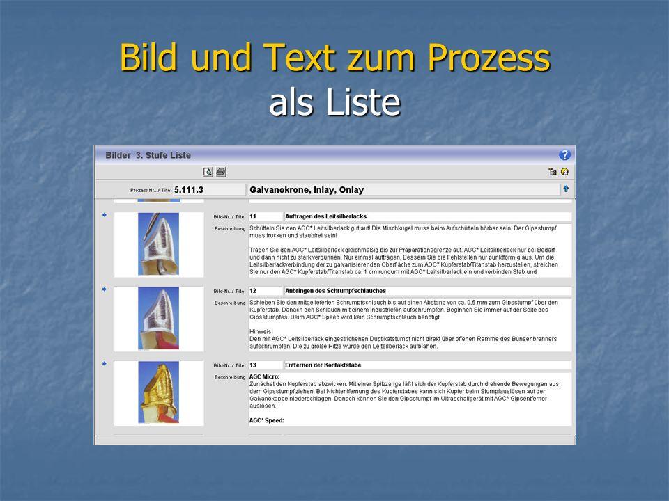 Bild und Text zum Prozess als Liste