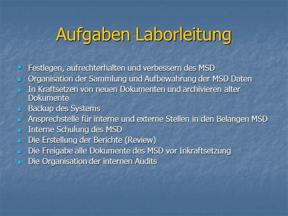 Aufgaben Laborleitung Festlegen, aufrechterhalten und verbessern des MSD Festlegen, aufrechterhalten und verbessern des MSD Organisation der Sammlung