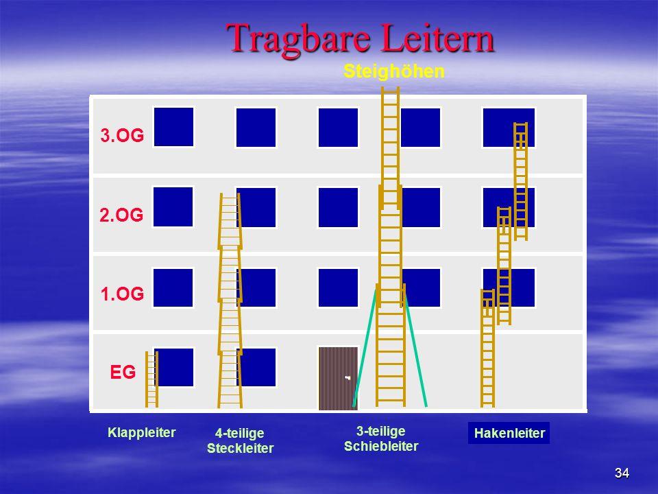 34 3.OG 1.OG EG 2.OG Tragbare Leitern Steighöhen Klappleiter 4-teilige Steckleiter 3-teilige Schiebleiter Hakenleiter