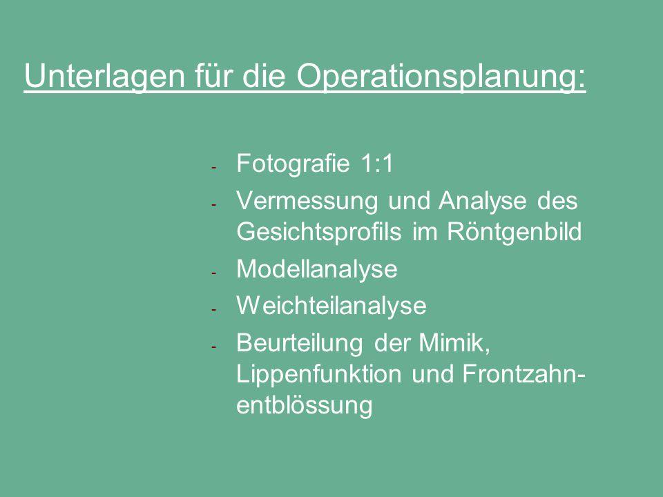 Unterlagen für die Operationsplanung: - Fotografie 1:1 - Vermessung und Analyse des Gesichtsprofils im Röntgenbild - Modellanalyse - Weichteilanalyse