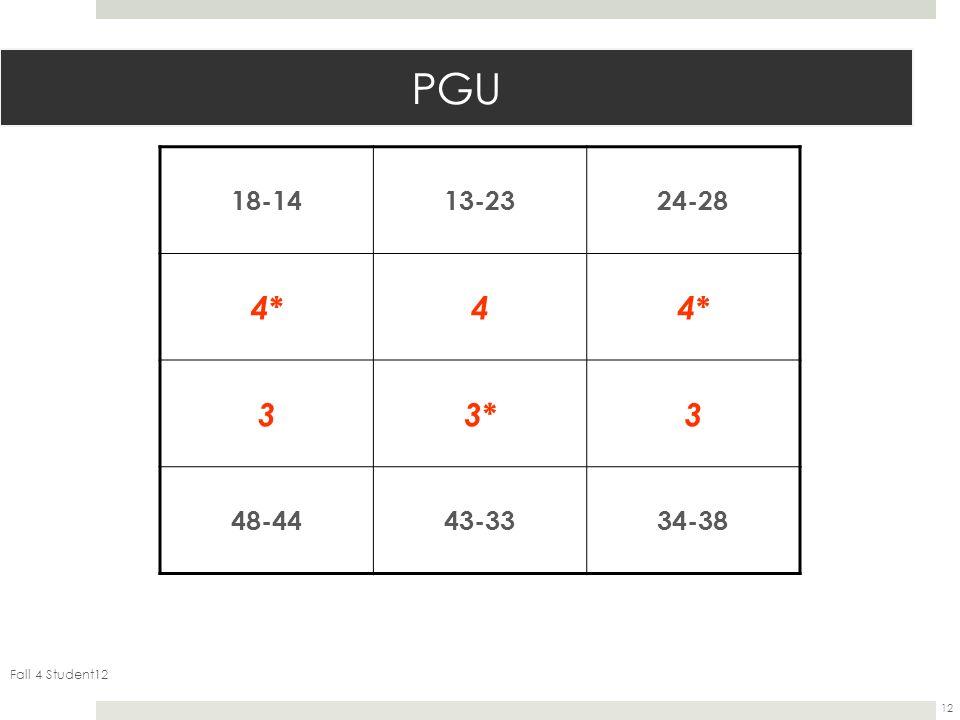 Fall 4 Student12 12 PGU 18-1413-2324-28 4*4 33*3 48-4443-3334-38