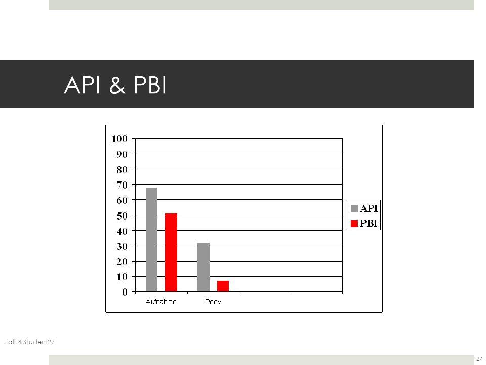 Fall 4 Student27 27 API & PBI
