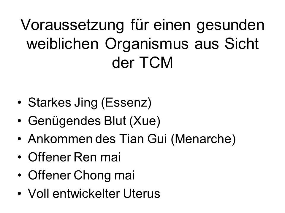 Voraussetzung für einen gesunden weiblichen Organismus aus Sicht der TCM Starkes Jing (Essenz) Genügendes Blut (Xue) Ankommen des Tian Gui (Menarche)