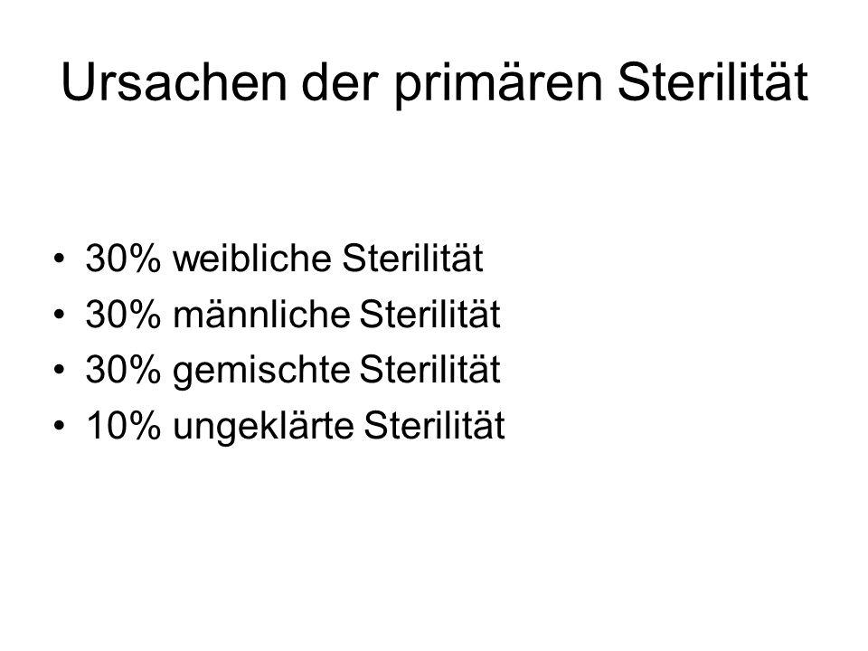 Ursachen der primären Sterilität 30% weibliche Sterilität 30% männliche Sterilität 30% gemischte Sterilität 10% ungeklärte Sterilität