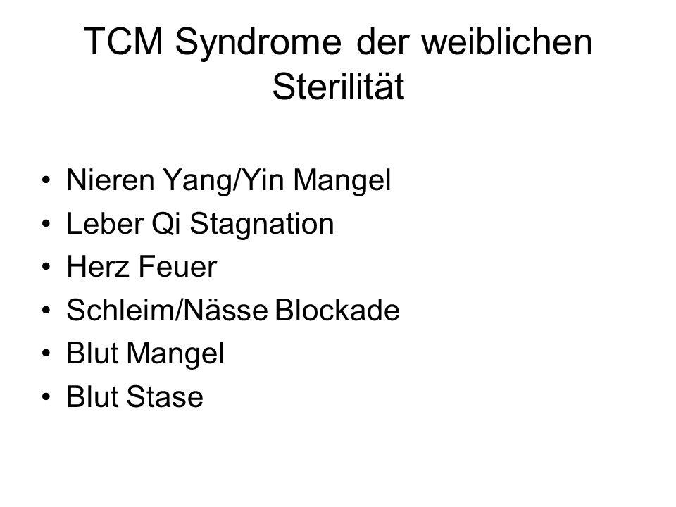 TCM Syndrome der weiblichen Sterilität Nieren Yang/Yin Mangel Leber Qi Stagnation Herz Feuer Schleim/Nässe Blockade Blut Mangel Blut Stase