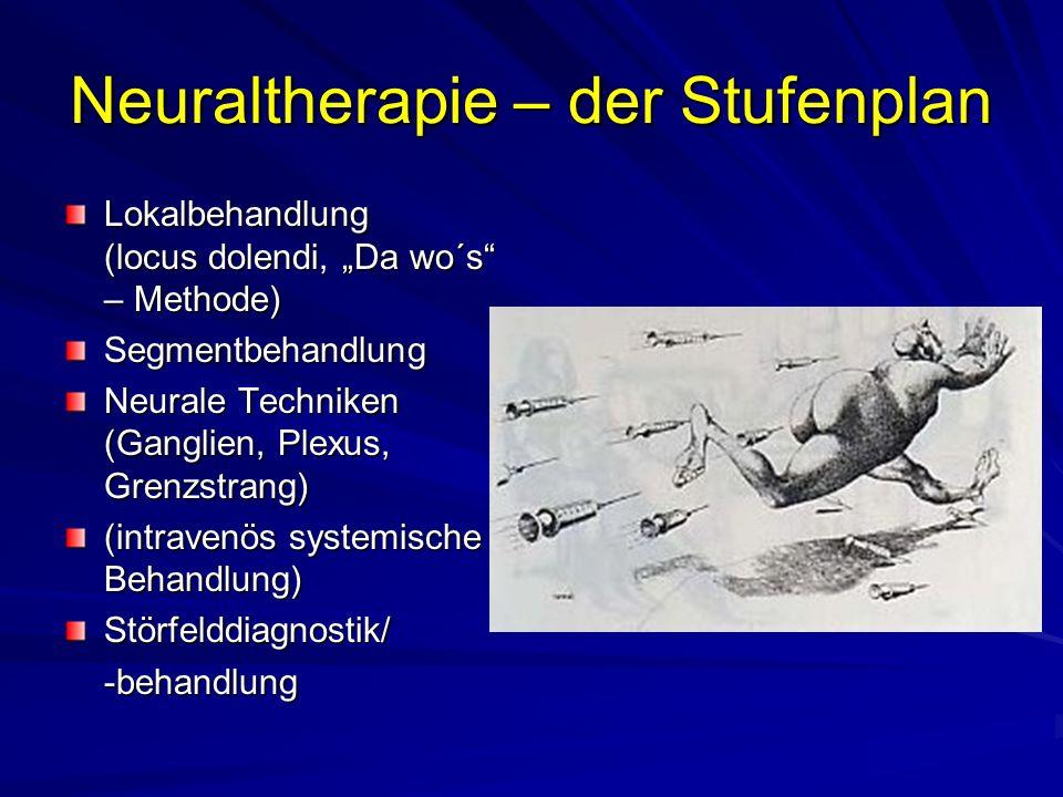 Neuraltherapie – der Stufenplan Lokalbehandlung (locus dolendi, Da wo´s – Methode) Segmentbehandlung Neurale Techniken (Ganglien, Plexus, Grenzstrang) (intravenös systemische Behandlung) Störfelddiagnostik/-behandlung
