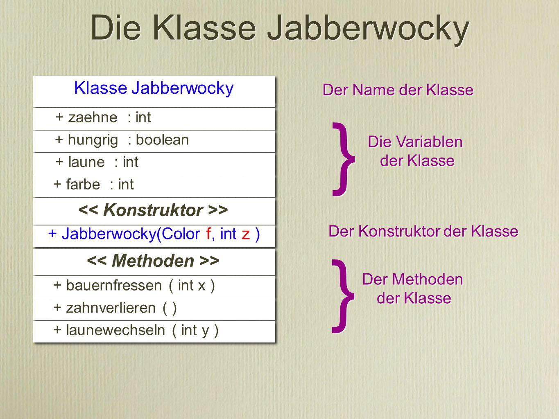 Der Name der Klasse Die Variablen der Klasse Die Variablen der Klasse } } Der Konstruktor der Klasse Klasse Jabberwocky + zaehne : int + hungrig : boo