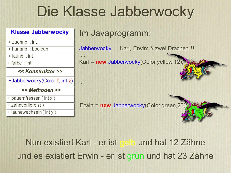 Die Klassendefiniton in Java: class Jabberwocky { int zaehne; boolean hungrig; int laune; // je größer die Zahl, desto besser die Laune Color farbe; //********************** Konstruktor ********* public Jabberwocky (Color f, int z) { farbe=f;// Farbe, die bei new Jabberwocky angegeben war zaehne=z;// hole die Zahnzahl } //********************** Methoden ********* public void bauernfressen ( int x ) { laune = laune + x;// mit jedem Bauern wird die Laune besser }...................