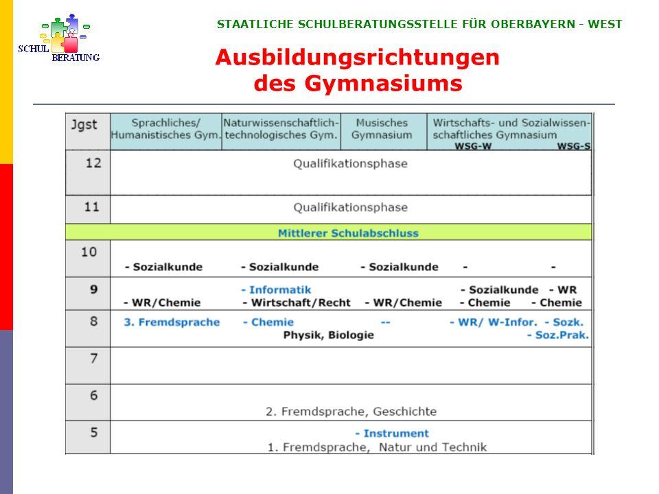 STAATLICHE SCHULBERATUNGSSTELLE FÜR OBERBAYERN WEST Ausbildungsrichtungen des Gymnasiums