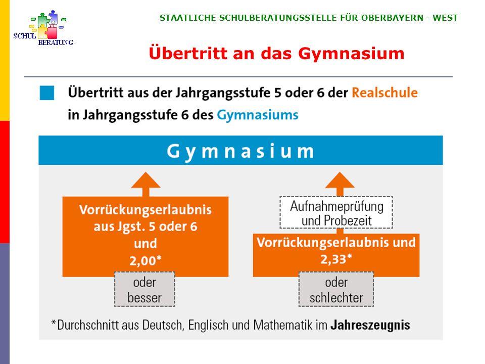 STAATLICHE SCHULBERATUNGSSTELLE FÜR OBERBAYERN WEST Besonderheiten - Schulprofile Bilingualer Unterricht Spät beginnende Fremdsprache ab 10.