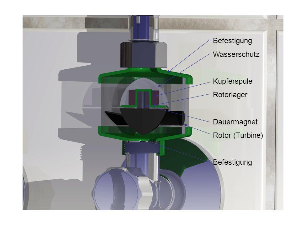 Befestigung Wasserschutz Kupferspule Rotorlager Dauermagnet Rotor (Turbine) Befestigung