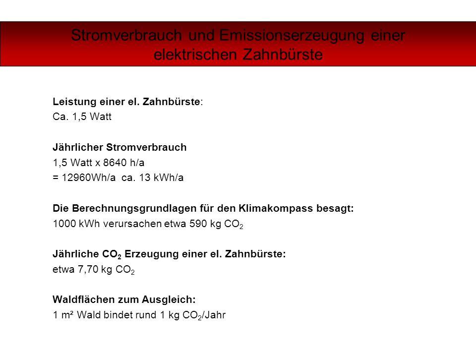 Stromverbrauch und Emissionserzeugung einer elektrischen Zahnbürste Leistung einer el. Zahnbürste: Ca. 1,5 Watt Jährlicher Stromverbrauch 1,5 Watt x 8
