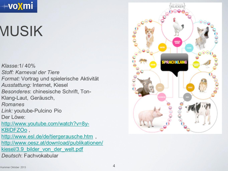 4 Hummer Oktober 2013 Musik Klasse:1/ 40% Stoff: Karneval der Tiere Format: Vortrag und spielerische Aktivität Ausstattung: Internet, Kiesel Besondere