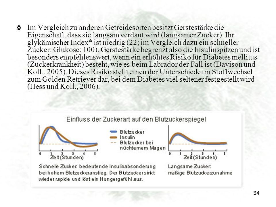 34 Im Vergleich zu anderen Getreidesorten besitzt Gerstestärke die Eigenschaft, dass sie langsam verdaut wird (langsamer Zucker).