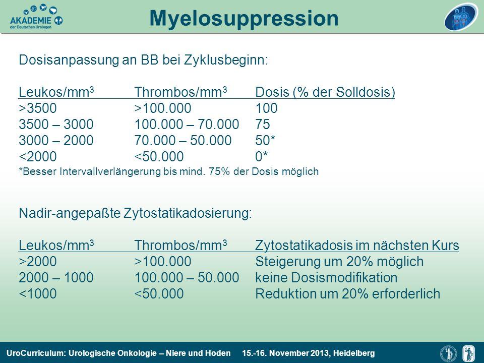 UroCurriculum: Urologische Onkologie – Niere und Hoden 15.-16. November 2013, Heidelberg Myelosuppression Dosisanpassung an BB bei Zyklusbeginn: Leuko