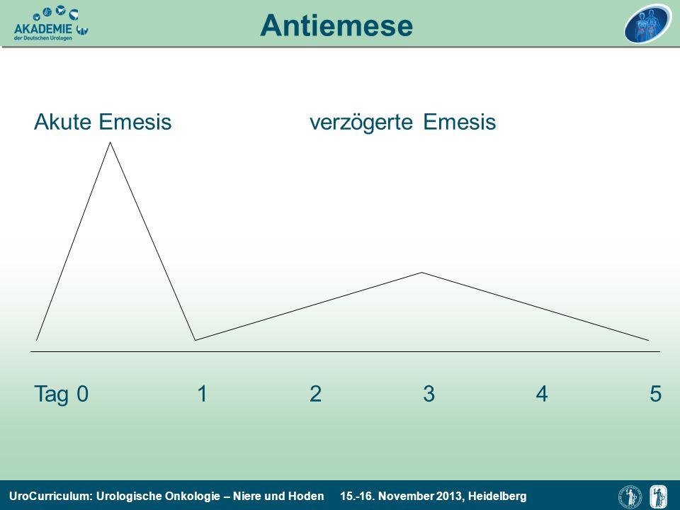 UroCurriculum: Urologische Onkologie – Niere und Hoden 15.-16. November 2013, Heidelberg Antiemese Akute Emesisverzögerte Emesis Tag 012345