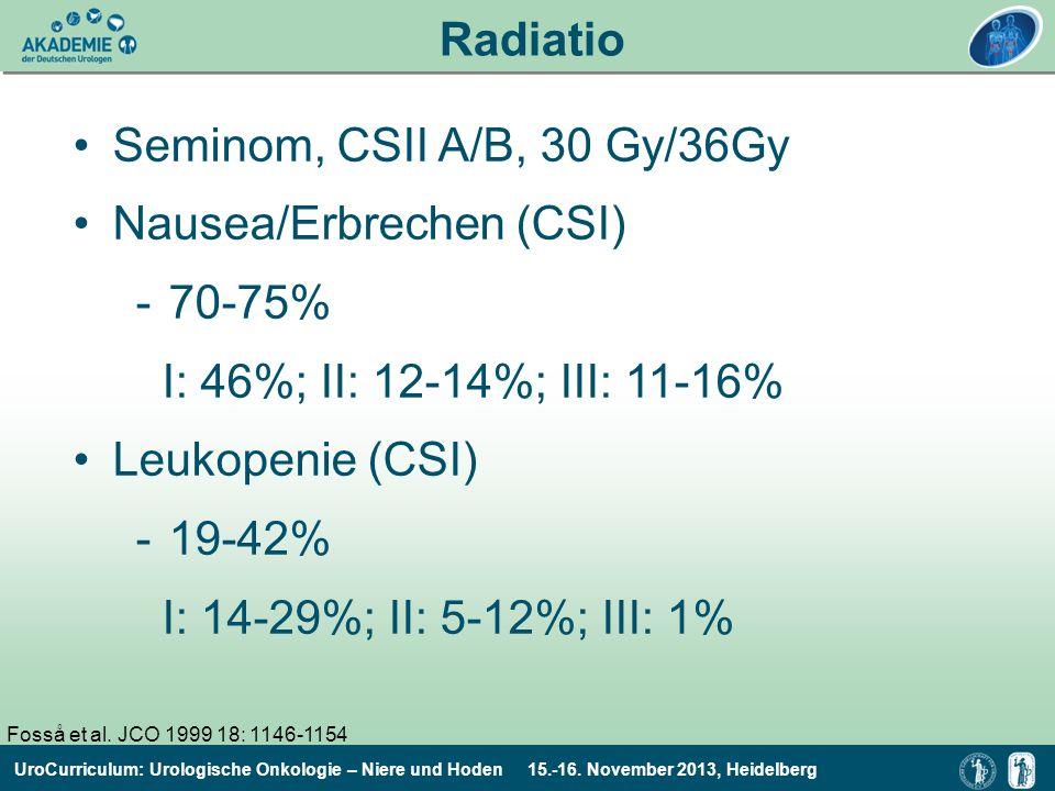 UroCurriculum: Urologische Onkologie – Niere und Hoden 15.-16. November 2013, Heidelberg Seminom, CSII A/B, 30 Gy/36Gy Nausea/Erbrechen (CSI) -70-75%