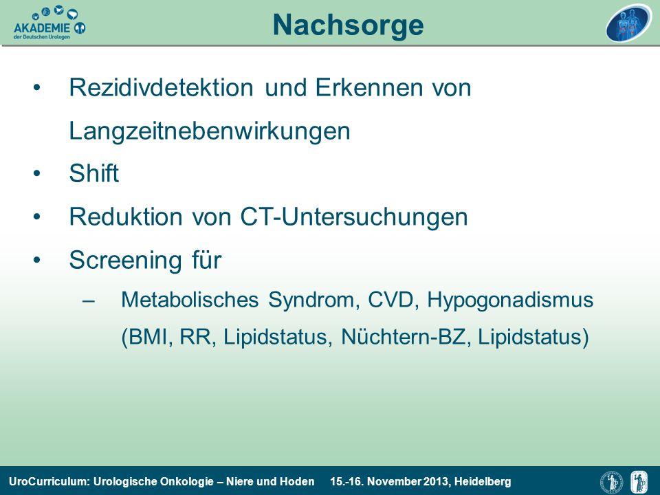 UroCurriculum: Urologische Onkologie – Niere und Hoden 15.-16. November 2013, Heidelberg Rezidivdetektion und Erkennen von Langzeitnebenwirkungen Shif