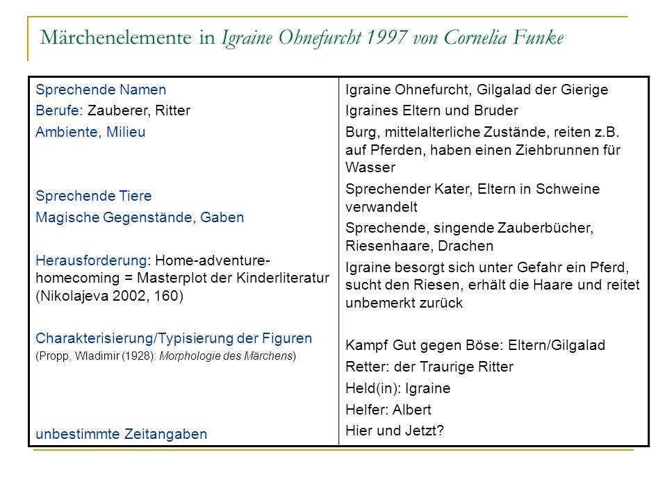 Märchenelemente in Igraine Ohnefurcht 1997 von Cornelia Funke Sprechende Namen Berufe: Zauberer, Ritter Ambiente, Milieu Sprechende Tiere Magische Geg