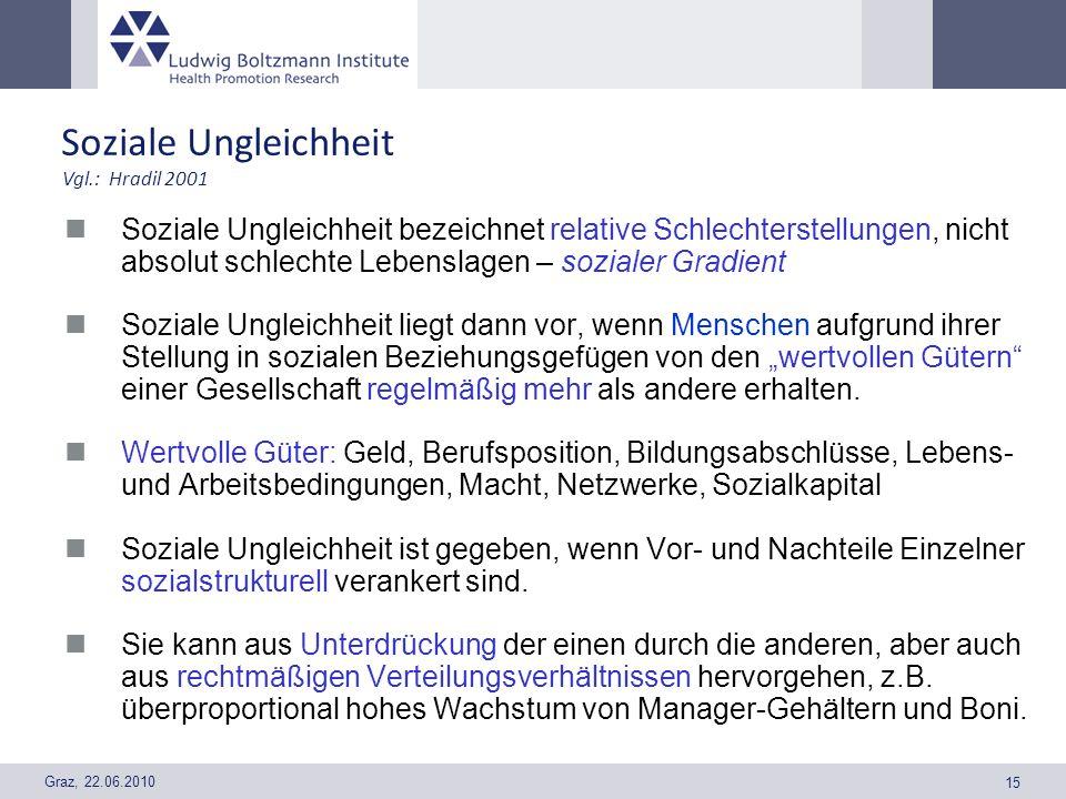 Graz, 22.06.2010 15 Soziale Ungleichheit Soziale Ungleichheit bezeichnet relative Schlechterstellungen, nicht absolut schlechte Lebenslagen – sozialer