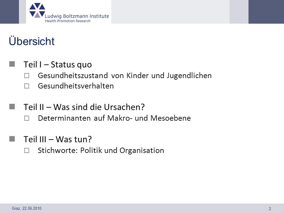 Graz, 22.06.2010 2 Übersicht Teil I – Status quo Gesundheitszustand von Kinder und Jugendlichen Gesundheitsverhalten Teil II – Was sind die Ursachen?