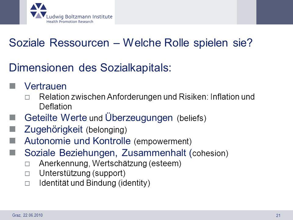 Graz, 22.06.2010 21 Soziale Ressourcen – Welche Rolle spielen sie? Dimensionen des Sozialkapitals: Vertrauen Relation zwischen Anforderungen und Risik