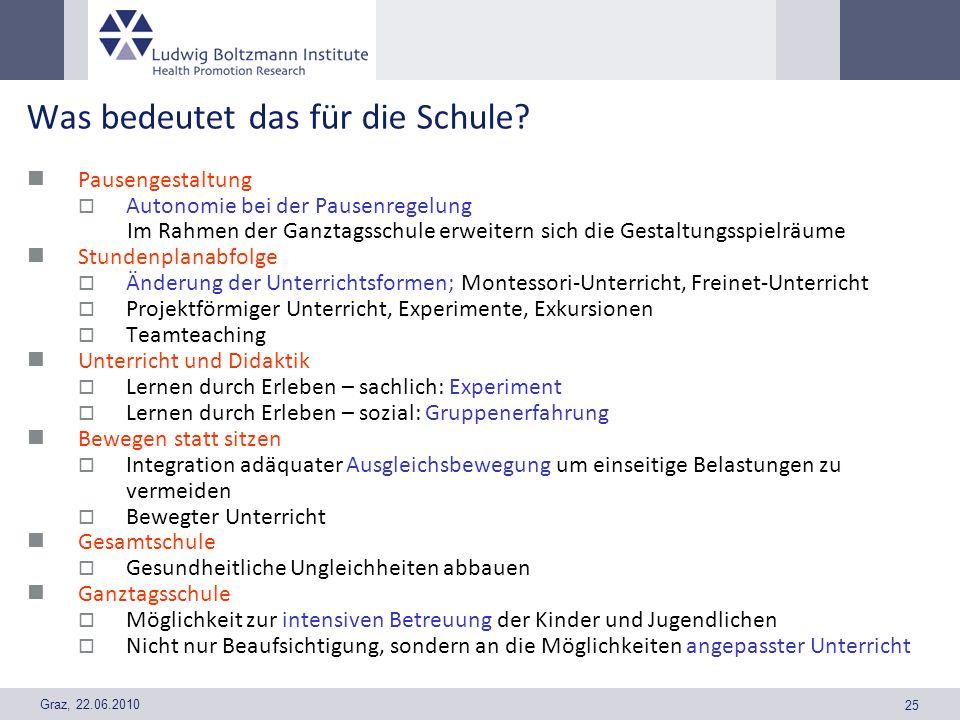 Graz, 22.06.2010 25 Was bedeutet das für die Schule? Pausengestaltung Autonomie bei der Pausenregelung Im Rahmen der Ganztagsschule erweitern sich die