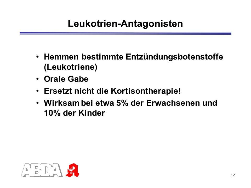 14 Leukotrien-Antagonisten Hemmen bestimmte Entzündungsbotenstoffe (Leukotriene) Orale Gabe Ersetzt nicht die Kortisontherapie! Wirksam bei etwa 5% de