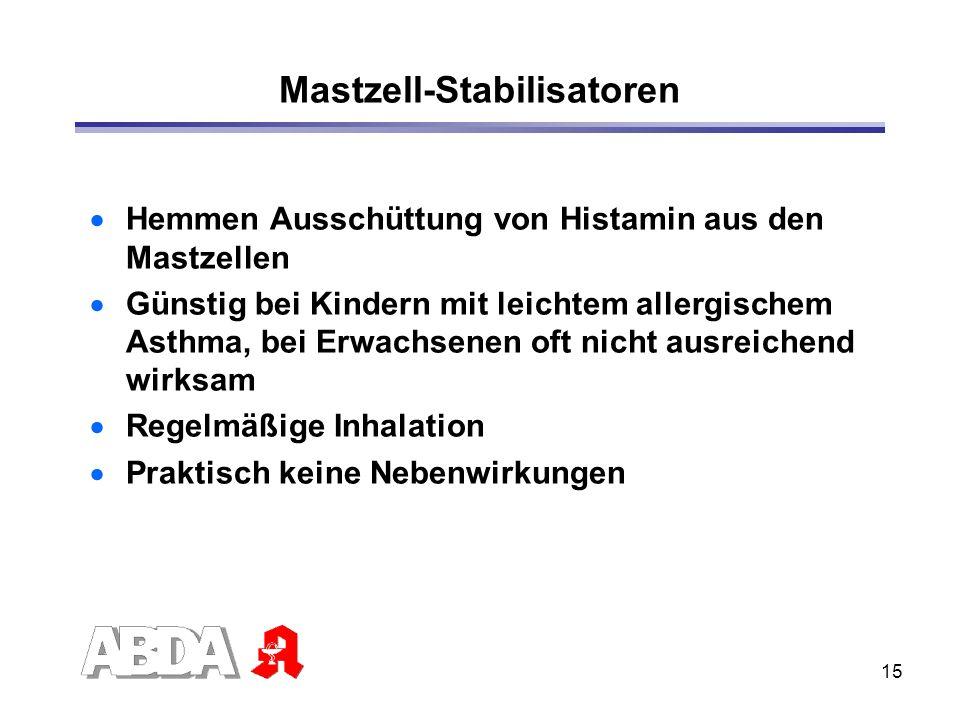 15 Mastzell-Stabilisatoren Hemmen Ausschüttung von Histamin aus den Mastzellen Günstig bei Kindern mit leichtem allergischem Asthma, bei Erwachsenen o