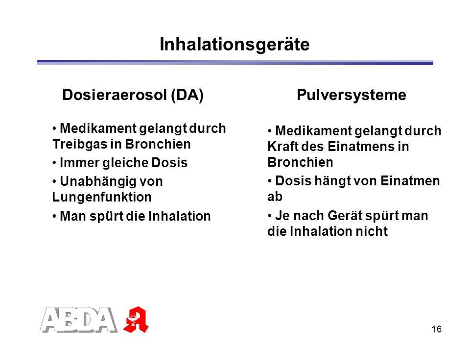16 Inhalationsgeräte Pulversysteme Medikament gelangt durch Kraft des Einatmens in Bronchien Dosis hängt von Einatmen ab Je nach Gerät spürt man die I