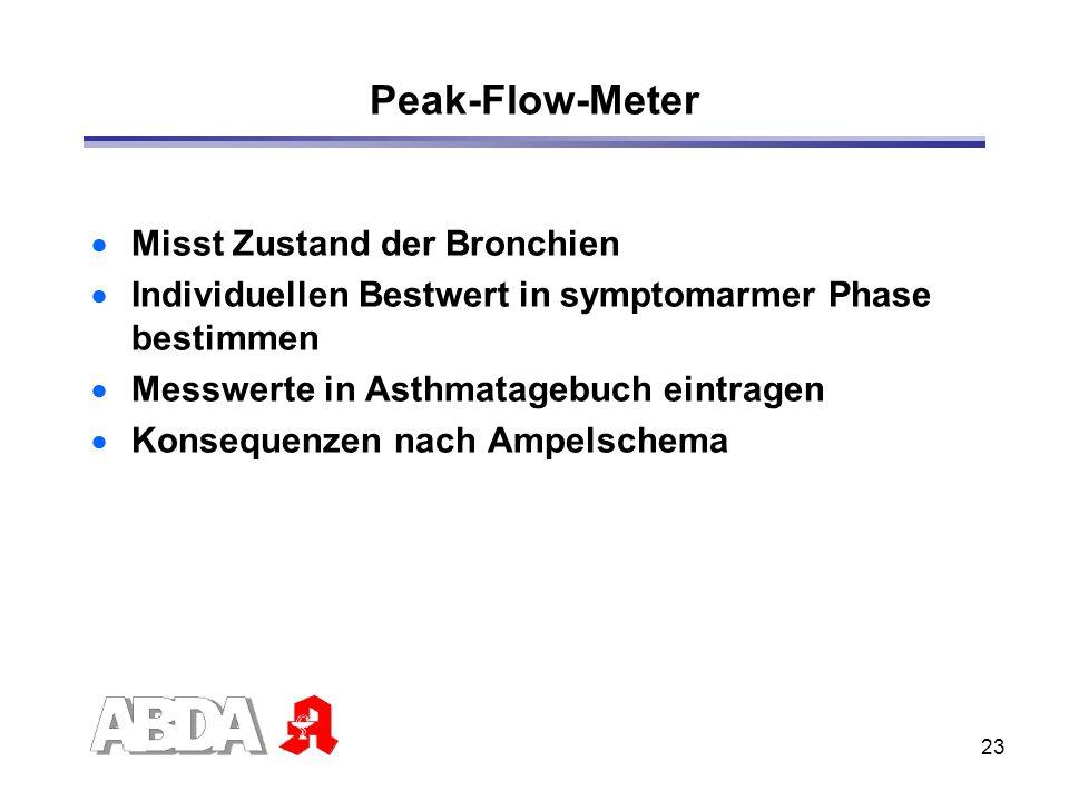 23 Peak-Flow-Meter Misst Zustand der Bronchien Individuellen Bestwert in symptomarmer Phase bestimmen Messwerte in Asthmatagebuch eintragen Konsequenz