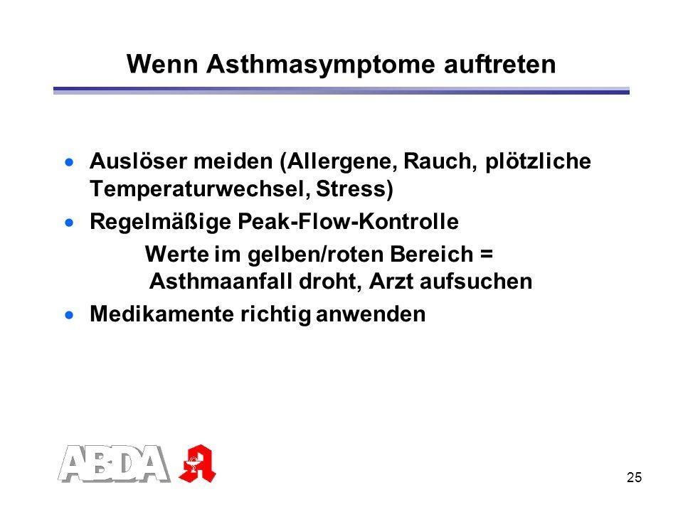 25 Wenn Asthmasymptome auftreten Auslöser meiden (Allergene, Rauch, plötzliche Temperaturwechsel, Stress) Regelmäßige Peak-Flow-Kontrolle Werte im gel