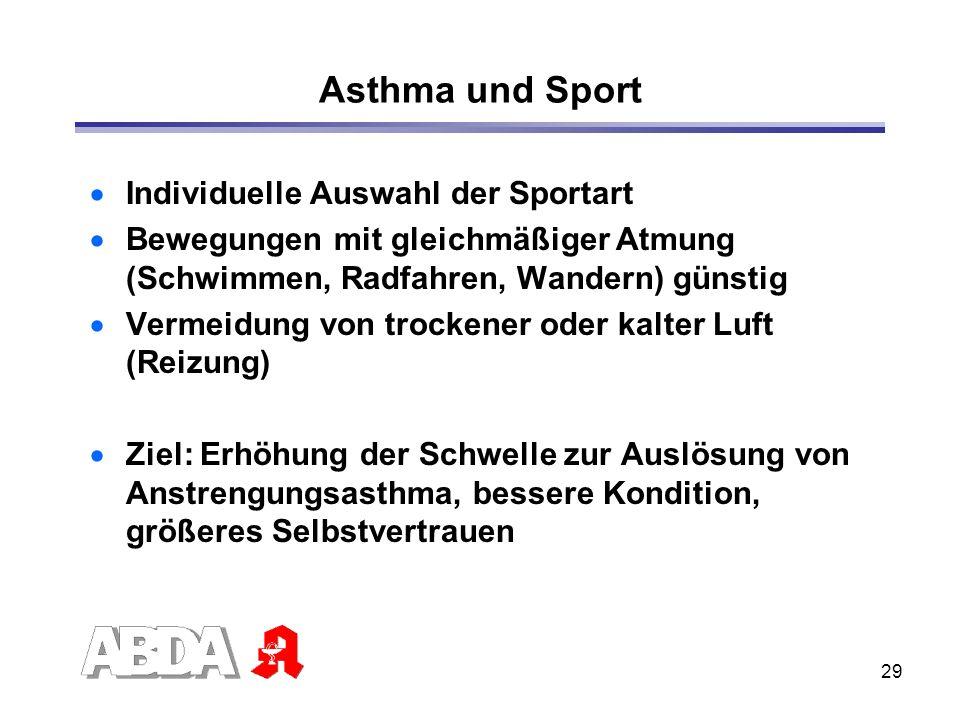 29 Asthma und Sport Individuelle Auswahl der Sportart Bewegungen mit gleichmäßiger Atmung (Schwimmen, Radfahren, Wandern) günstig Vermeidung von trock