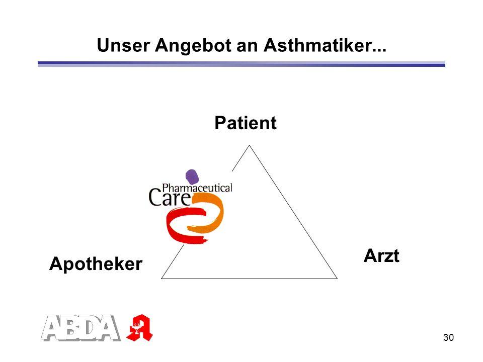 30 Unser Angebot an Asthmatiker... Apotheker Arzt Patient