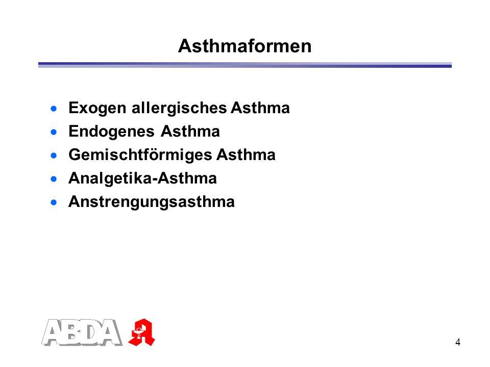 4 Asthmaformen Exogen allergisches Asthma Endogenes Asthma Gemischtförmiges Asthma Analgetika-Asthma Anstrengungsasthma