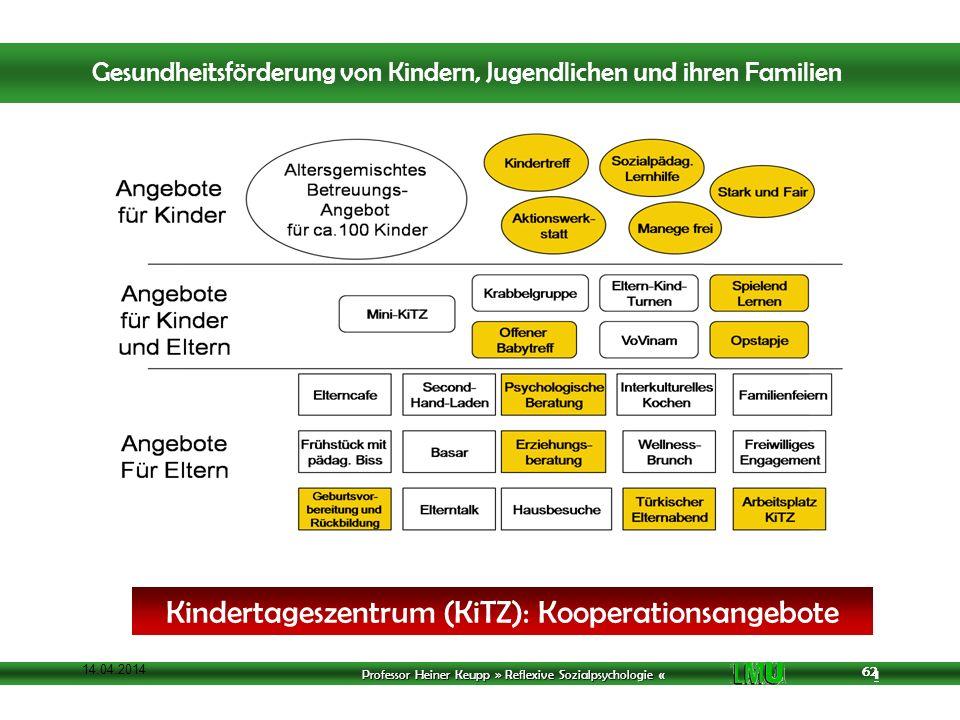 Professor Heiner Keupp » Reflexive Sozialpsychologie « 1 62 14.04.2014 62 Kindertageszentrum (KiTZ): Kooperationsangebote Gesundheitsförderung von Kindern, Jugendlichen und ihren Familien