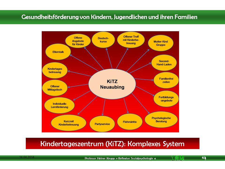 Professor Heiner Keupp » Reflexive Sozialpsychologie « 1 63 14.04.2014 63 Kindertageszentrum (KiTZ): Komplexes System Gesundheitsförderung von Kindern, Jugendlichen und ihren Familien