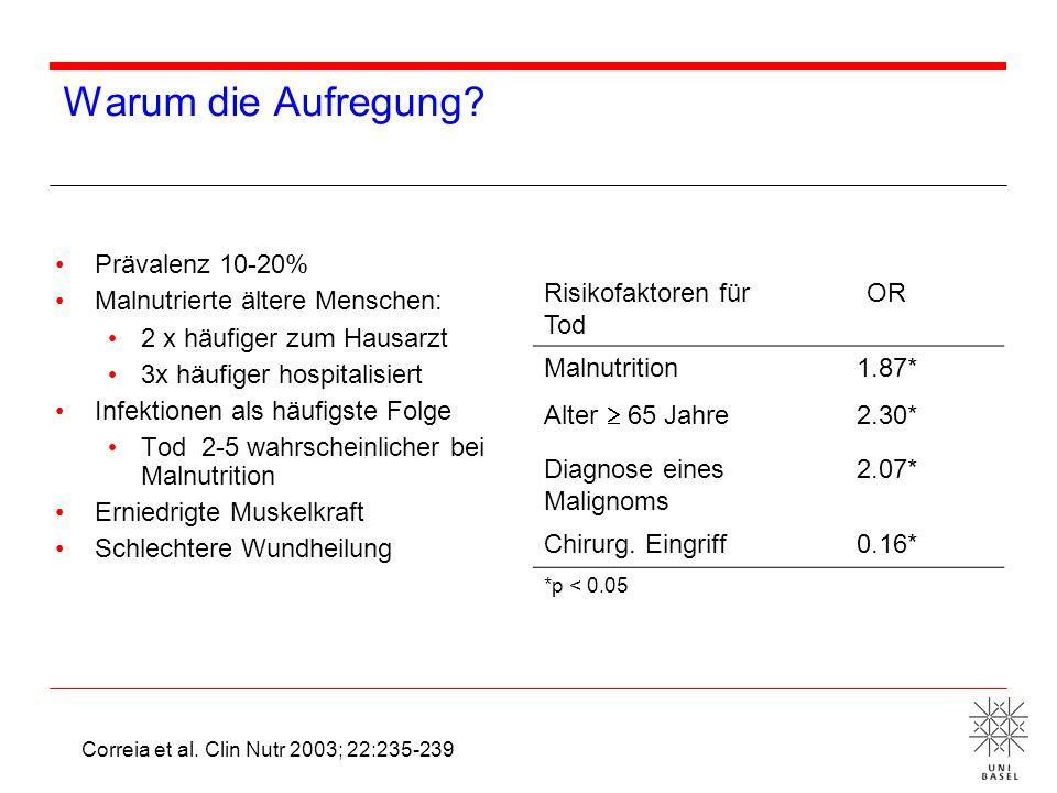 Warum die Aufregung? Prävalenz 10-20% Malnutrierte ältere Menschen: 2 x häufiger zum Hausarzt 3x häufiger hospitalisiert Infektionen als häufigste Fol