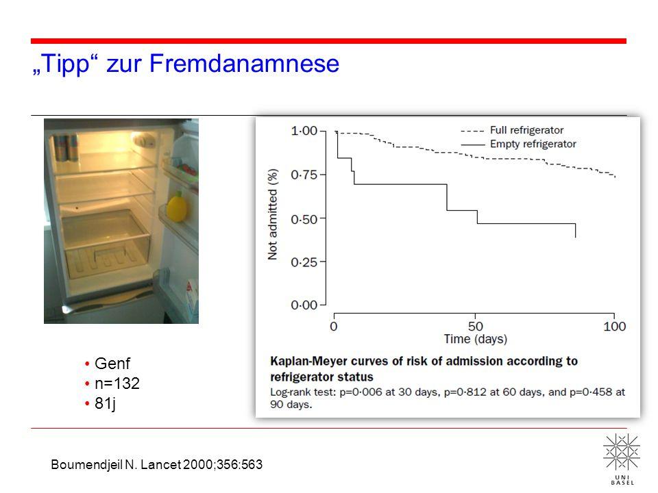 Tipp zur Fremdanamnese Boumendjeil N. Lancet 2000;356:563 Genf n=132 81j