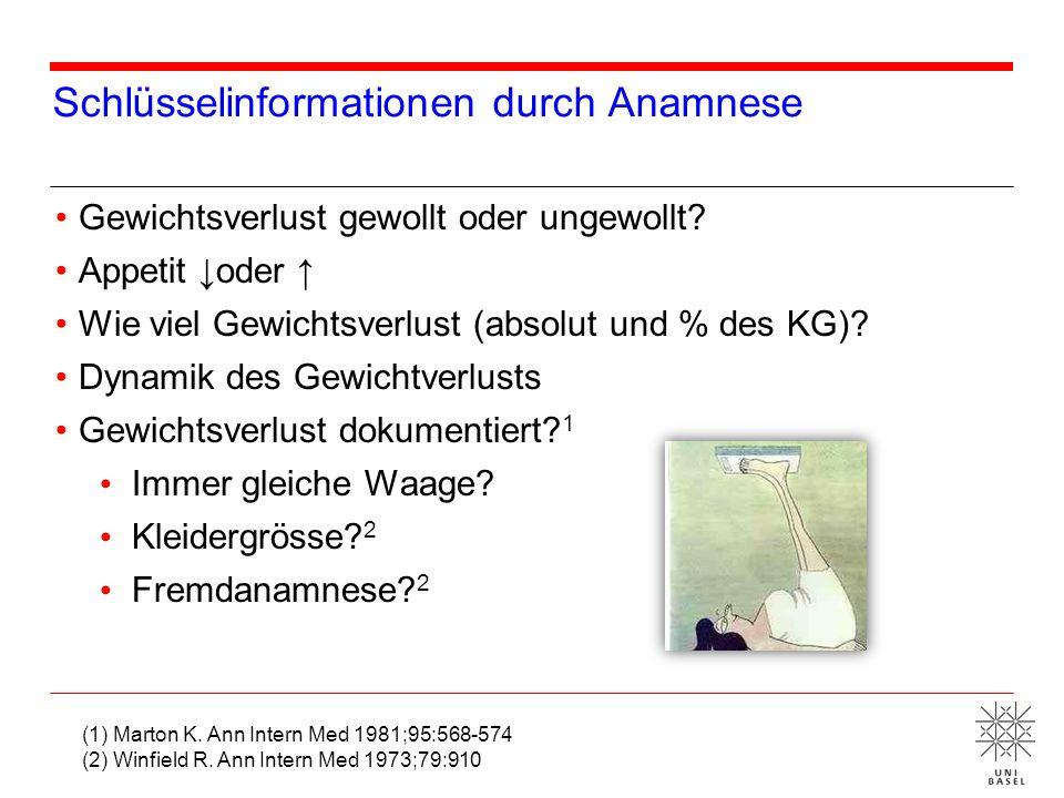 Ursachen für ungewollten Gewichtsverlust Gemeindespital Lüneburg / D 158 Patienten ungewollter Gewichtsverlust 5% in 6 Mo 1.3% aller zugewiesenen Patienten über 4 Jahre mit ungewolltem Gewichtsverlust 68 Jahre (27 – 92), 56% Frauen Lankisch PG.